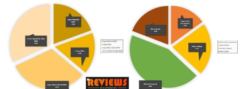 Newsletter Week 34 + Poll results